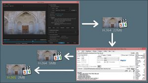 آموزش کاهش حجم ویدیو افتر افکت و پریمیر در نرم افزار Hybrid
