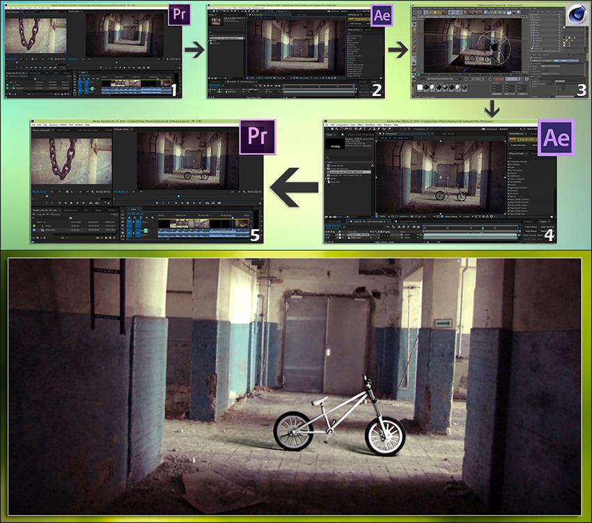 آموزش لینک نرم افزار افتر افکت و فتوشاپ و Cinema 4d